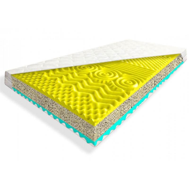 sendvičová matrace taurus 2m 21cm